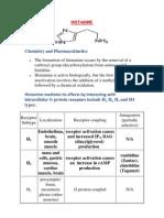 Drugs Acting on Histamine Receptors 1