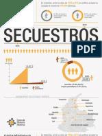Cifras Violencia en Colombia