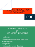 Russian Revolution Flow Chart