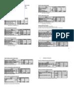 5.2 Solucion Dif. Permanentes y Temporales