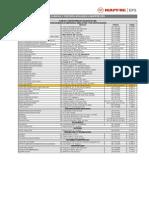 Clinicas Afiliadas a MAPFRE EPS