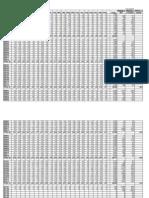 aoc_foreclosurestats.pdf