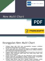 Chart Manual