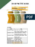 3.了解裝修污染甲醛TVOC的來源