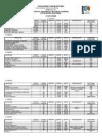 cienciaagraria_fluxograma.pdf