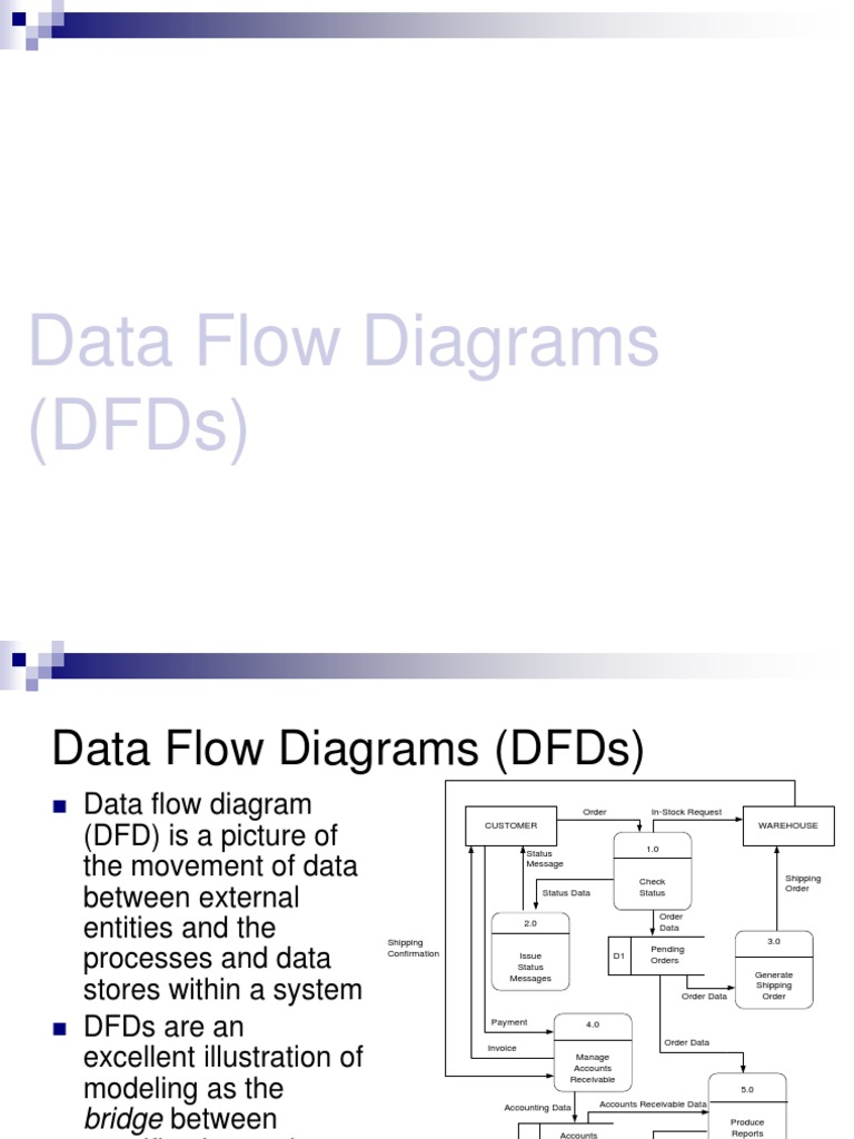 Process Flow Diagram Vs Data Areas Of Computer Science Systems Engineering