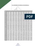 Tabla de La Distribucion Normal Estandarizada