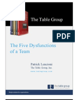 5 Dysfunctions Handout