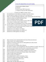 Two Hundred Twenty Years of Landmark Discoveries.docx