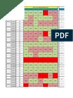 Iub Hang_CE Utilization Analysis