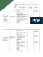 Planif.Anual Tecnología - 5°B y 6° A  2013.
