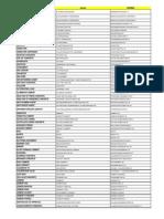 Kopi Af ENDELIG Multilingual Dictionary of Concrete-2