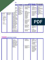 Nursing Care Plan Dysfunctional Uterine Bleeding | Anxiety ...