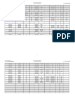 Boleta de Revision de Equipos Por Oficina Puntarenas