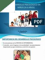 DESARROLLO PSICOLGICO EN NIÑOS (4-6 AÑOS)