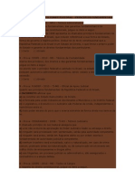 QUESTÕES DE DIREITO CONSTITUCIONAL