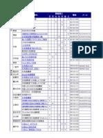 g_nagoyaNihongoClass.pdf