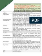 11 Indikator Qps Klinik 2013_draft