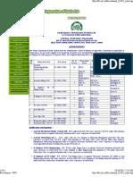 State Firm CorporationWbpsc Recruitment Advt 2012