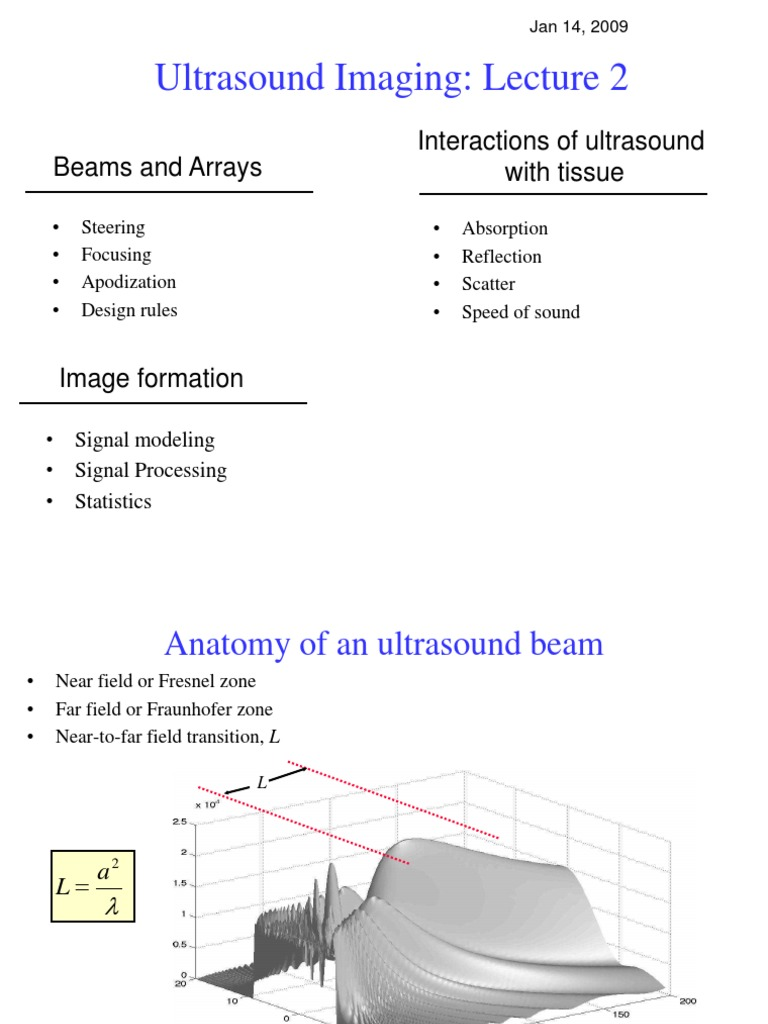 Ultrasound Lecture 2 Post (3) | Signal To Noise Ratio | Attenuation