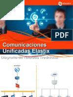COMUNICACIONES UNIFICADAS CON ELASTIX - DTECH
