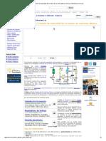 Dimmer _ Control de velocidad de un motor de corriente alterna con triac _ Electrónica Unicrom