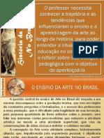 História da Arte no Brasil
