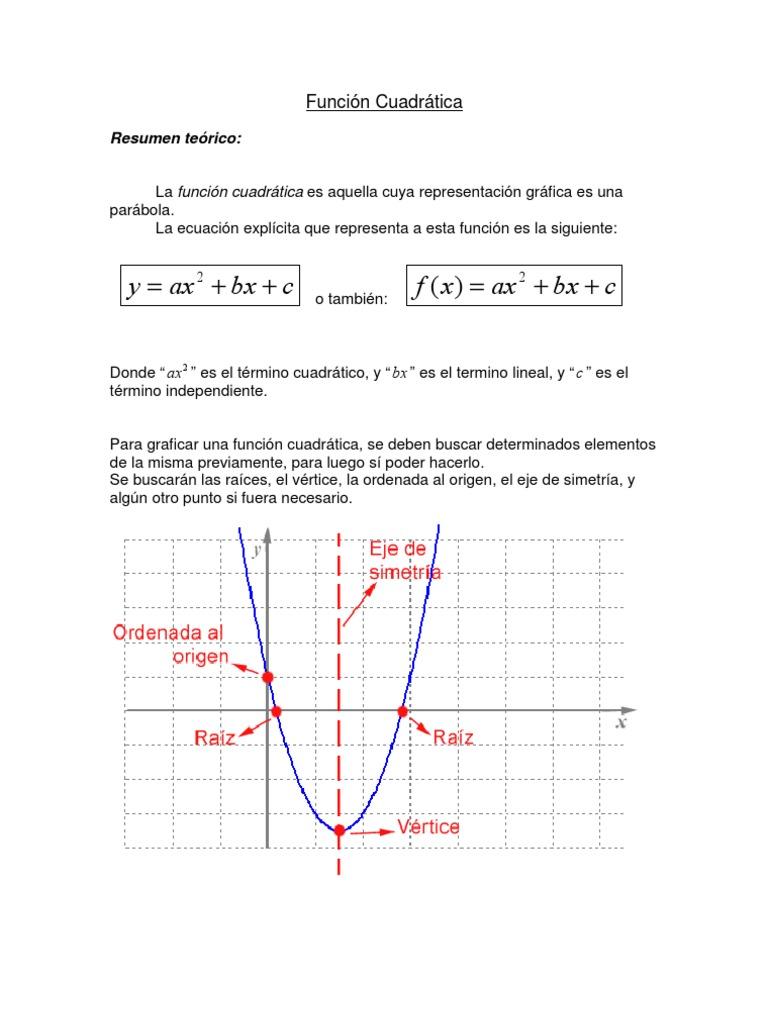 Increíble Fórmula Cuadrática Problemas De Hoja De Cálculo Adorno ...