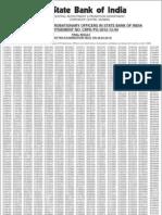 SBI PO Roll Numbers English