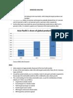 Auto Industy Demand Analysis