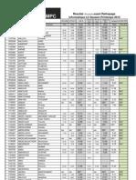Resultats Smpc Aff Pchs2m1 v3