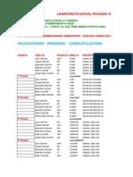 Campeonato Oficial Pichones 2009