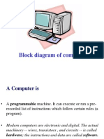Block Diagram of Computer