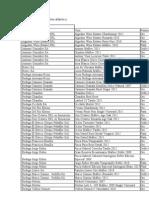 Lista de Premios por Orden alfabético