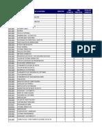 Lista Materias Ing. en Sistemas