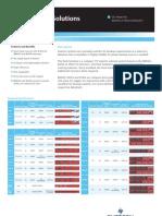 Inverter Pack Solutions Datasheet
