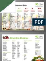 Tabla Alimentos Alcalinizantes