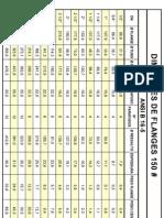 Flanges - ANSI B 16-5