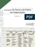 2127_Aula_1_-_Evolução_da_Teoria_e_da_Prática_nas_Organizações