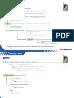 mapas_conceituais_Filosofia_capitulo_29.pdf