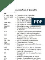 Breve cronología de Jerusalén