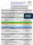 Calendario Competencias Femachi 2012-17 Feb 2012