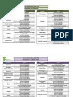 IFBA - Cursos Que Sero Oferecidos No Processo Seletivo 2013 - Final 3