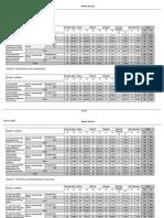 parent survey 2012-13 jan 22