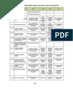 Cuadro resumen con los elementos mínimos exigibles por aspecto sujeto a evaluación según nivel del SNB