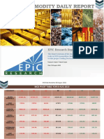Daily-commodity-report 8 Aug 2013