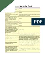 Nursing Eduator Final Study Cards