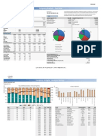 Financial Analysis - Israel Chemicals Limited, through its subsidiaries, develops, manufactures, and markets chemical and fertilizer products in Israel.  The Company markets its products in Israel, Europe, and the Americas..pdf