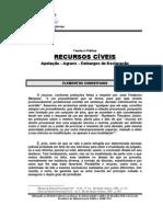 Recursos Cíveis - Apelação, Agravo e Embargos de Declaração