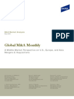 Baird M&A update (May 2009)